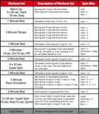 FREE Spinervals Workout
