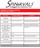 FREE Spinervals Workout by Coach Troy