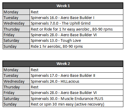 Incorporate Spinervals S Into Your Workout Program For Maximum Results Training Plans And Personal Coaching Is